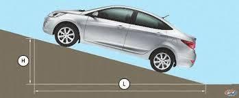 Проверка тормозной системы Хендай