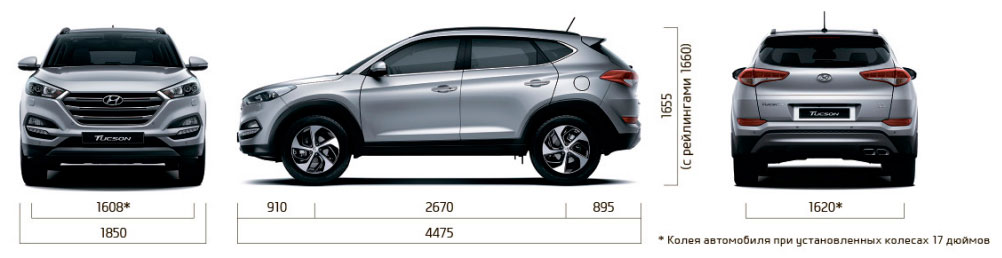 Габариты кузова и салона Hyundai Tucson 2018-2019 года