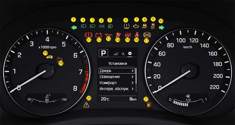 Приборная панель Hyundai Creta – значение значков, описание